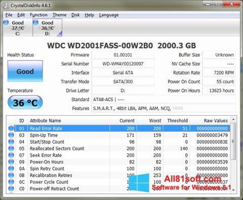 স্ক্রিনশট CrystalDiskInfo Windows 8.1