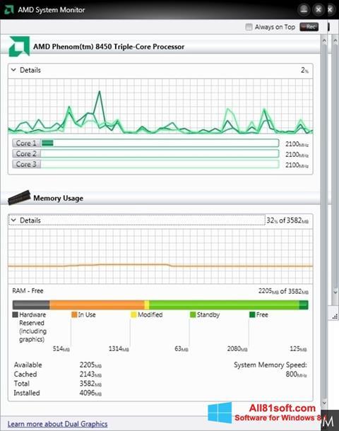 স্ক্রিনশট AMD System Monitor Windows 8.1